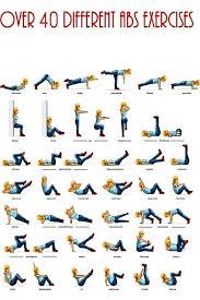 Abs Exercise Chart 43 Abs Exercises Chart Exercising Exercises Fitness