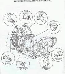 similiar 08 bu transmission line keywords 4t65e bmp 702 6 kb 5858 as · home chevrolet bu transmission