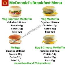 Mcdonalds Breakfast Menu Nutrition Chart Mcdonalds Breakfast Menu In 2019 Mcdonalds Breakfast