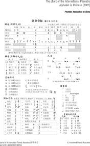 What is the international phonetic alphabet (ipa) used for? The Chart Of The International Phonetic Alphabet In Chinese 2007 Journal Of The International Phonetic Association Cambridge Core