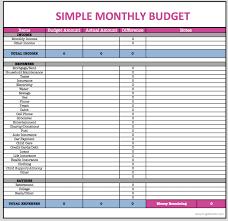 Montly Budget Tirevi Fontanacountryinn Throughout Google Sheets