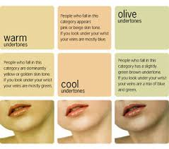 Skin Tone Clothing Chart Color Coordinated How To Dress For The Colors Naturally In