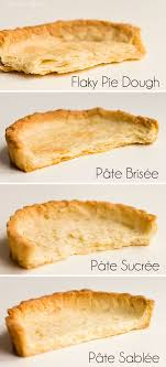 Puff Pastry Pie Designs Create A Better Pie By Personalizing The Style Of Pie Or