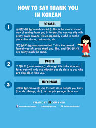 How To Say Thank You In Korean Learn Basic Korean Vocabulary