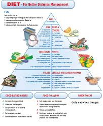 Diabetes Meal Planning Pdf American Diabetes Association Diet Plan Pdf