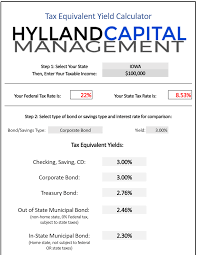 Tax Equivalent Yield Calculator Evaluate If Municipal