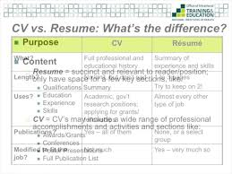 Cover Letter Vs Resume Resume Or Cover Letter First Cv Template Uk More Important Sample 31