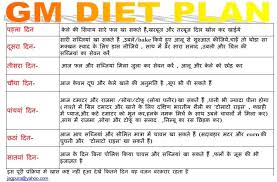 Diet Chart For Type 2 Diabetes In Hindi Healthy Diet Chart For Weight Loss In Hindi Offbeat Girl