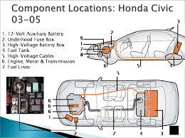 scenario mva 2006 Honda Civic Hybrid Wiring Diagram honda civic hybrid trunk view 2006 Honda Civic Fuse Diagram