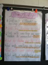 Strong Endings Anchor Chart Academic Essay Writing