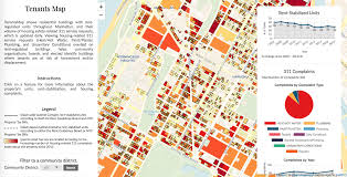 Data Design Challenges And Opportunities For Nyc Community