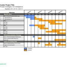 Gantt Chart Excel Template Xls Gantt Xls New Gantt Chart Excel Xls Vinylskivoritusental