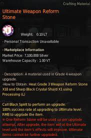 Bdo Enhancement Guide Black Desert Online 2019 Grumpyg