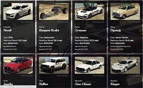 Gta Car Comparison Chart Gta 5 Rides