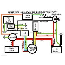 cc quad bike wiring diagram cc image wiring 110cc atv cdi wiring diagram jodebal com on 110cc quad bike wiring diagram