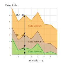 Stacked Area Graph Learn About This Chart And Tools