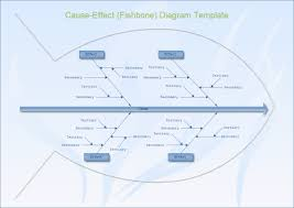 lack of reading interest fishbone   free fishbone diagram    fishbone diagram