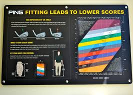 Ping Golf Grip Chart Ping Nflight Fitting Giveaway