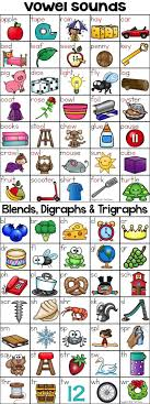 Alphabet And Phonics Desk Charts Phonics Teaching Phonics