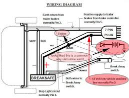 wiring diagram for jayco caravans wiring image forum caravan motorhome rv tips travel camping swap on wiring diagram for jayco caravans