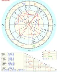 Soulmate Composite Chart Aspect Patterns