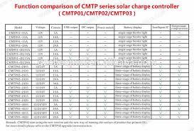 whole manual pwm solar charge controller circuit diagram manual pwm solar charge controller circuit diagram cmtp01 du10a