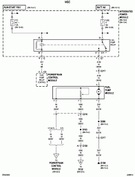 dodge ram wiring diagram wiring diagram 2004 dodge ram 2500 front end diagram image about