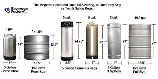 barrel size st louis brews view topic height of 1 6 barrel keg and adapter