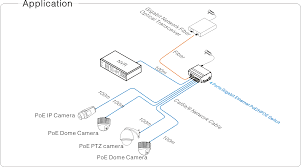 4 ports gigabit poe hpoe switch 4 ports gigabit poe hpoe switch board diagram utp7204ge installation
