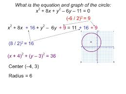7 what is the equation and graph of the circle x 2 8x y 2 6y 11 0 x 2 8x y 2 6y 11 16 x 4 2 y 3 2 36 radius 6 center 4