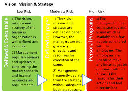 impact of organization culture on internal controls sonia leadership organization culture is defined