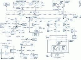 auto wiring diagrams wiring diagram and schematic design auto wiring diagram wellnessarticles