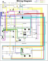 home automation wiring diagrams information diagram fresh for bedroom house best gallery remote control lights wired