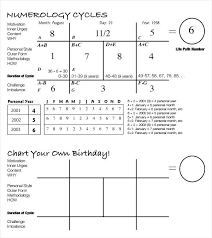 Birthday Reminder Chart Blank Birthday Calendar Template Free Printable Reminder Chart