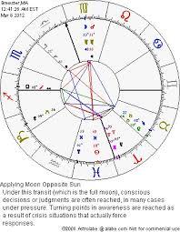 Birth Chart Transit Calculator Comprehensive Astrology Birth Chart Calculator I Wanna