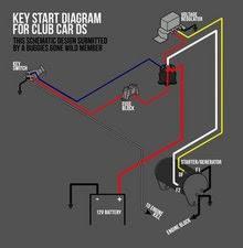 Gas Club Car Precedent Wiring Diagram Onward 48 Volt System