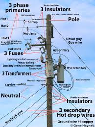 house wiring 2 phase the wiring diagram house wiring 220 volt vidim wiring diagram house wiring