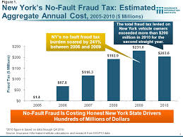auto insurance fraud in new york state trends challenges costs hearing 2
