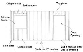 walls are actually constructed as one individual piece or as sections in the case of long walls shown is a typical wall with a door and window opening