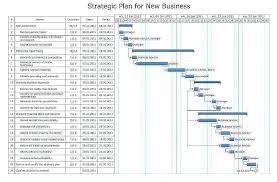 Raci Chart Template Excel Raci Matrix Template Xls Chart Example Excel Assignment