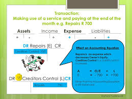 transaction making use of a service and paying at the end of the month e g