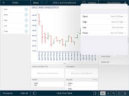 Ohlc Charts Reportplus Ios Help
