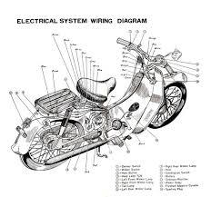 honda bike wiring diagram honda image wiring diagram wiring diagram for a honda ruckus the wiring diagram on honda bike wiring diagram