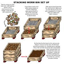 Worm Bin Design Worm Farming Will Add Value To Your Homestead Either You
