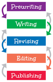 what are the steps of the writing process thoughtful learning k  steps in the writing process
