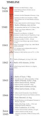 best ideas about ww timeline world war  timeline of world war ii in europe