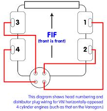 vw beetle plug wire diagram wiring diagrams