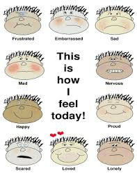 20 Printable How Do You Feel Today Chart Pdf Forms And