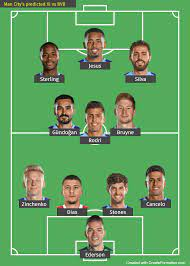 Here's how Man City are expected to line up vs Borussia Dormtund