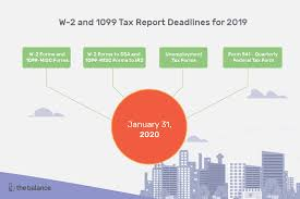 Payroll Calculator California 2020 W 2 And 1099 Tax Report Deadlines For 2019 Taxes